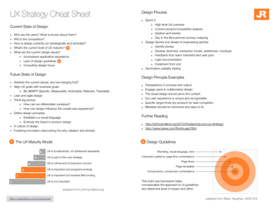 UX Strategy Cheat Sheet