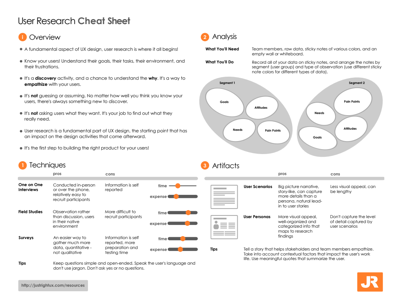 User Research Cheat Sheet